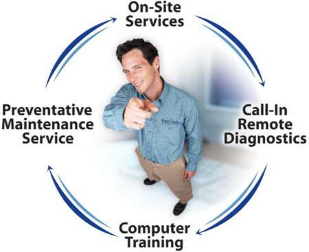 On Site Services, Remote Diagnostics, Preventative Maintenance,  Computer Training